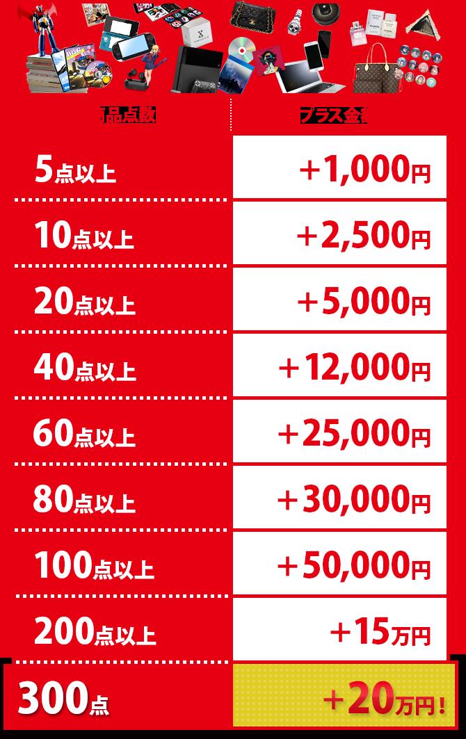 DVD&ゲーム&CD&フィギュア