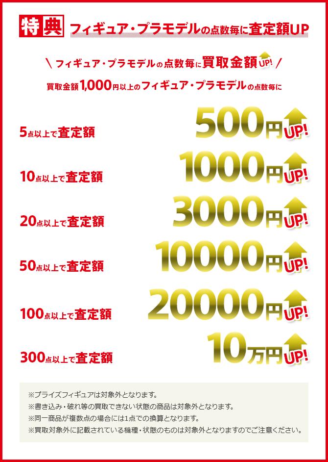 シリーズまとめ売りキャンペーン