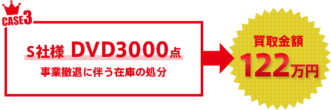 S社様 DVD3000点