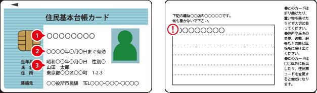 住民基本台帳カードサンプル