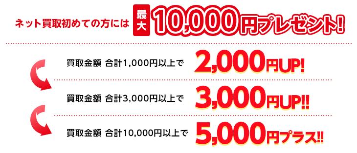 ネット買取初めての方には5,000円プレゼント